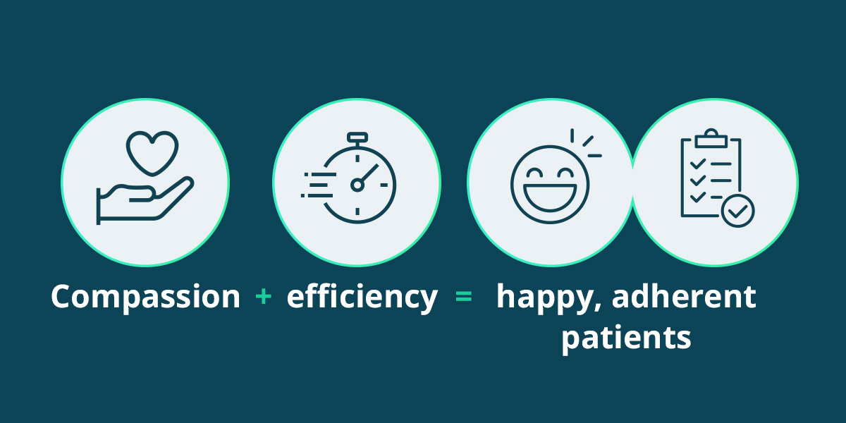 How focusing on patient outcomes drives adherence