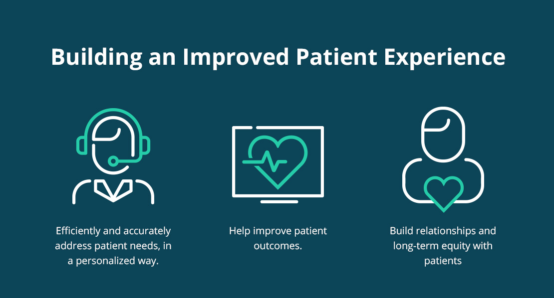 Building an Improved Patient Experience